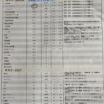 911709E4-0F4B-4D3D-BF66-BFBE46FAE3EB-88b29358